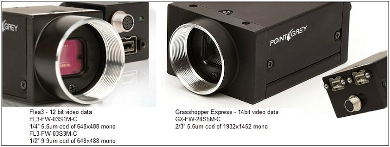 ADVS-Cameras